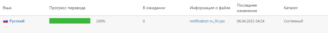 notification перевод